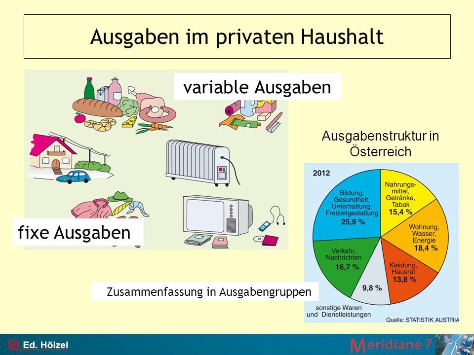 Ausgaben im privaten Haushalt fixe Ausgaben variable Ausgaben Ausgabenstruktur in Österreich Zusammenfassung in Ausgabengruppen