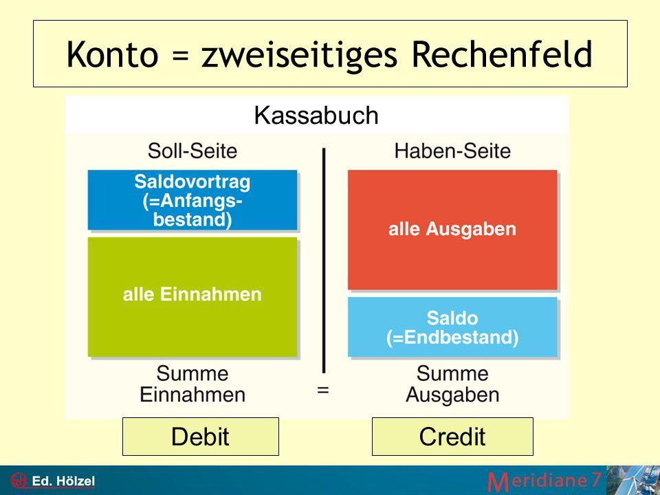 Konto = zweiseitiges Rechenfeld DebitCredit Kassabuch