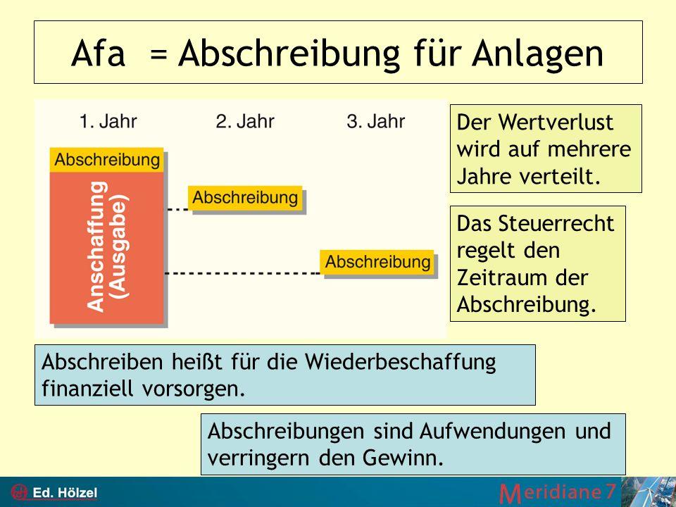 Afa = Abschreibung für Anlagen Der Wertverlust wird auf mehrere Jahre verteilt. Das Steuerrecht regelt den Zeitraum der Abschreibung. Abschreiben heiß