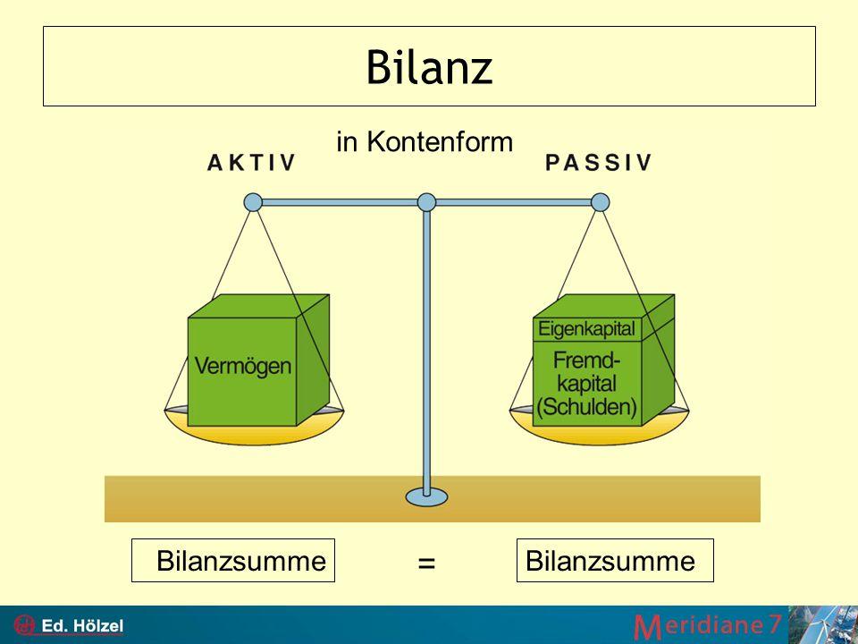 Bilanz in Kontenform Bilanzsumme =