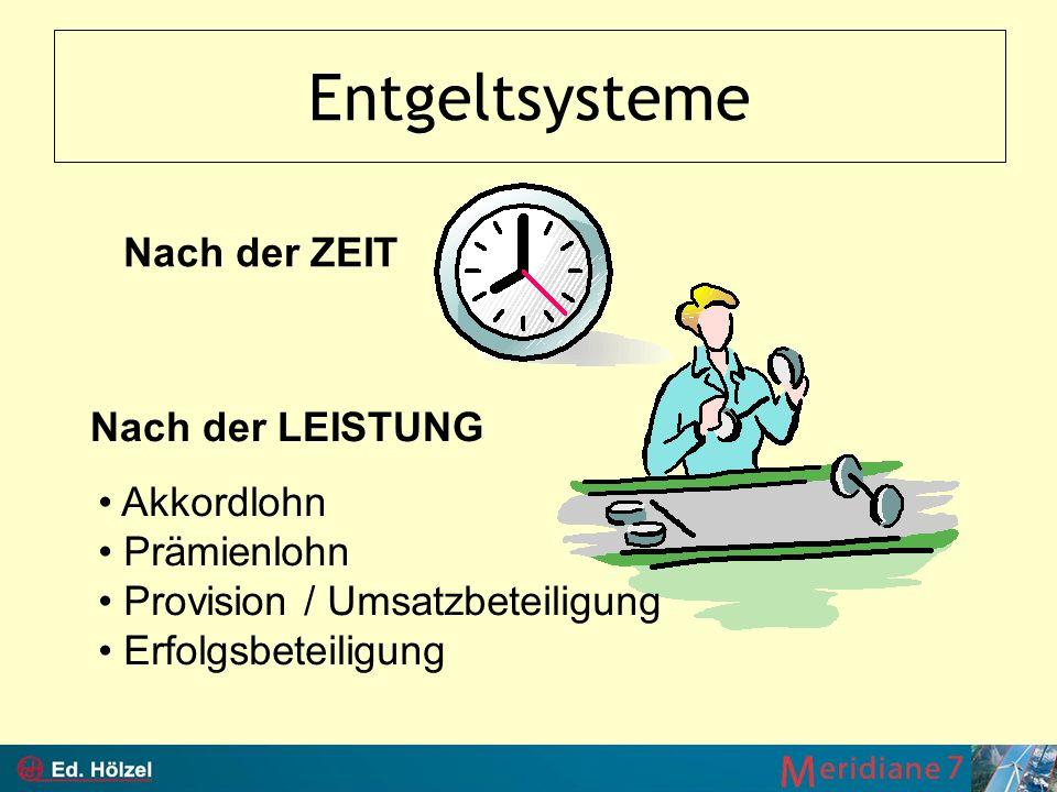 Entgeltsysteme Nach der ZEIT Nach der LEISTUNG Akkordlohn Prämienlohn Provision / Umsatzbeteiligung Erfolgsbeteiligung