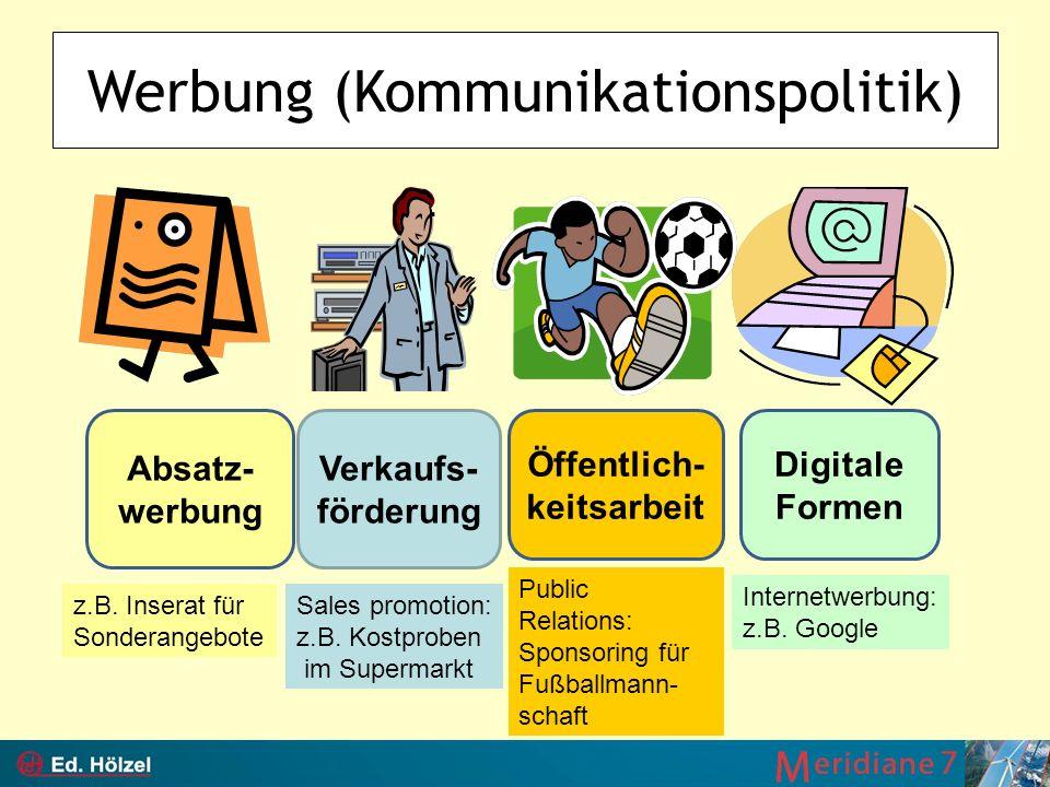 Werbung (Kommunikationspolitik) Absatz- werbung Verkaufs- förderung Öffentlich- keitsarbeit Digitale Formen z.B. Inserat für Sonderangebote Sales prom