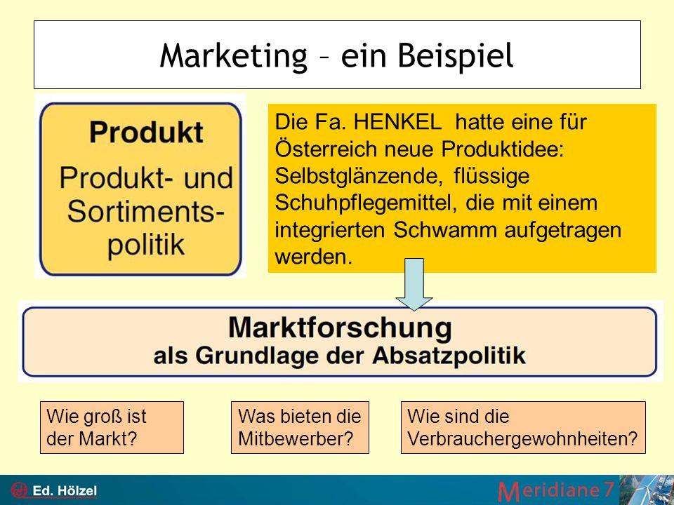 Marketing – ein Beispiel Die Fa. HENKEL hatte eine für Österreich neue Produktidee: Selbstglänzende, flüssige Schuhpflegemittel, die mit einem integri
