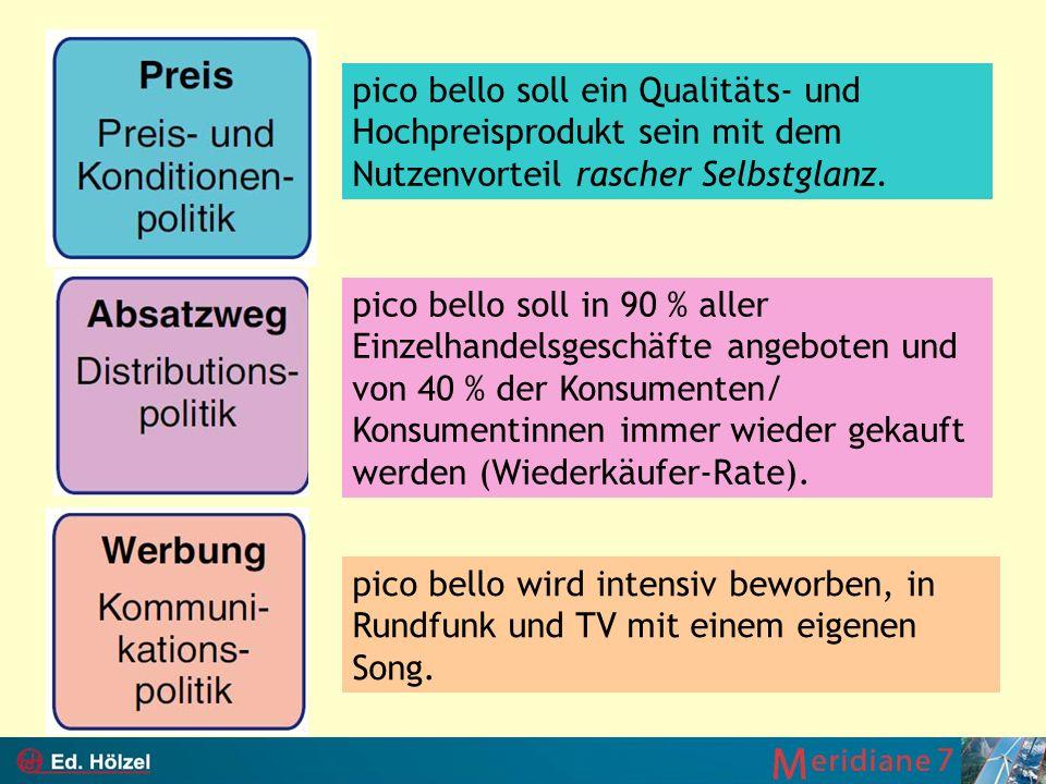 pico bello soll ein Qualitäts- und Hochpreisprodukt sein mit dem Nutzenvorteil rascher Selbstglanz. pico bello soll in 90 % aller Einzelhandelsgeschäf