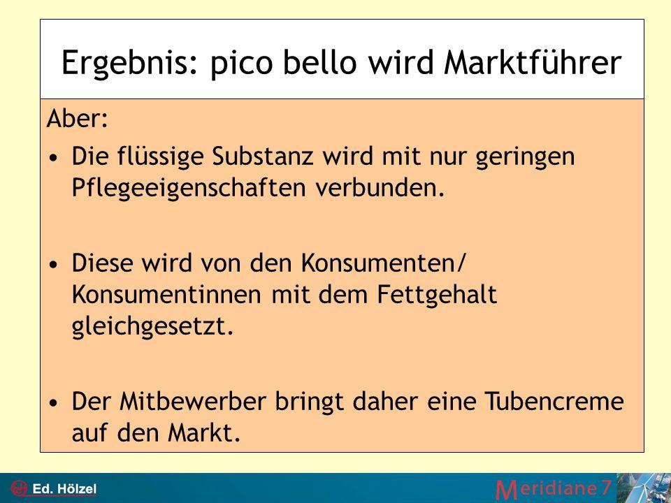 Ergebnis: pico bello wird Marktführer Aber: Die flüssige Substanz wird mit nur geringen Pflegeeigenschaften verbunden. Diese wird von den Konsumenten/