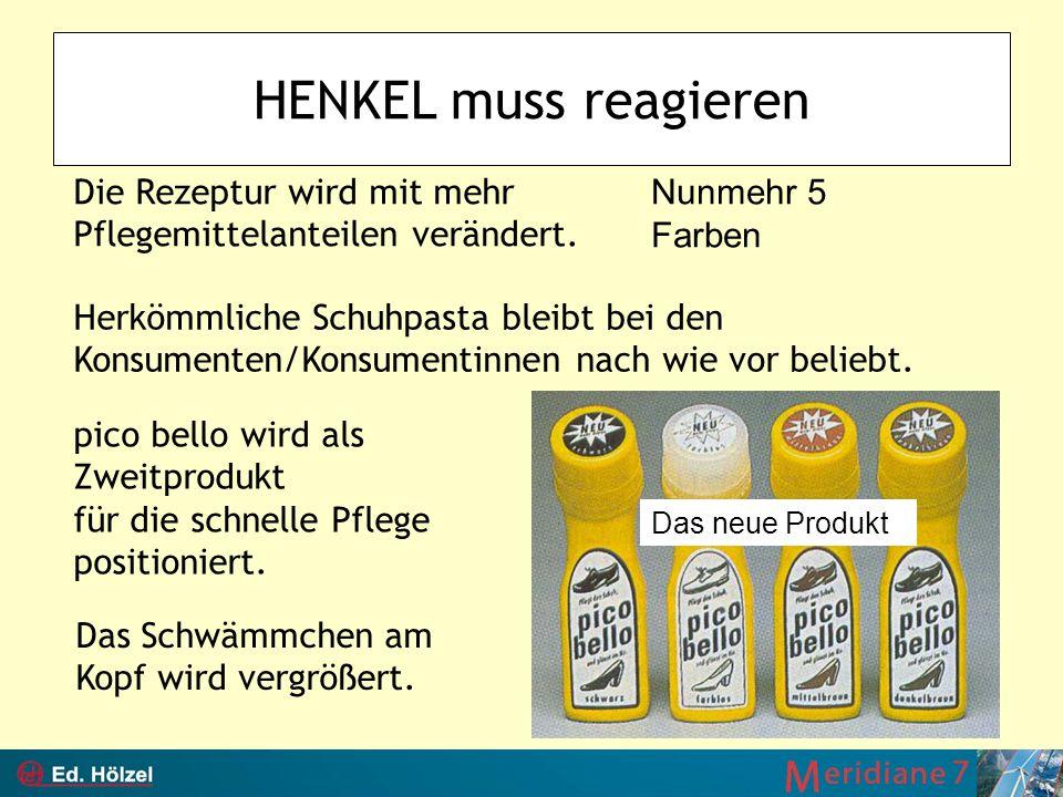 HENKEL muss reagieren Die Rezeptur wird mit mehr Pflegemittelanteilen verändert. Herkömmliche Schuhpasta bleibt bei den Konsumenten/Konsumentinnen nac