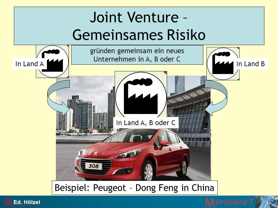 Joint Venture – Gemeinsames Risiko gründen gemeinsam ein neues Unternehmen in A, B oder C Beispiel: Peugeot – Dong Feng in China In Land AIn Land B In