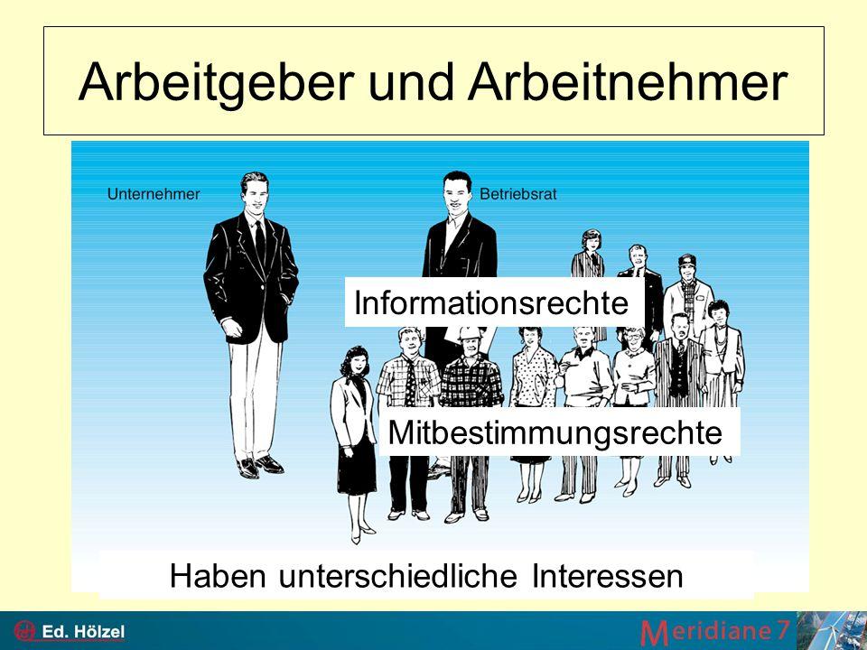 Arbeitgeber und Arbeitnehmer Haben unterschiedliche Interessen Informationsrechte Mitbestimmungsrechte