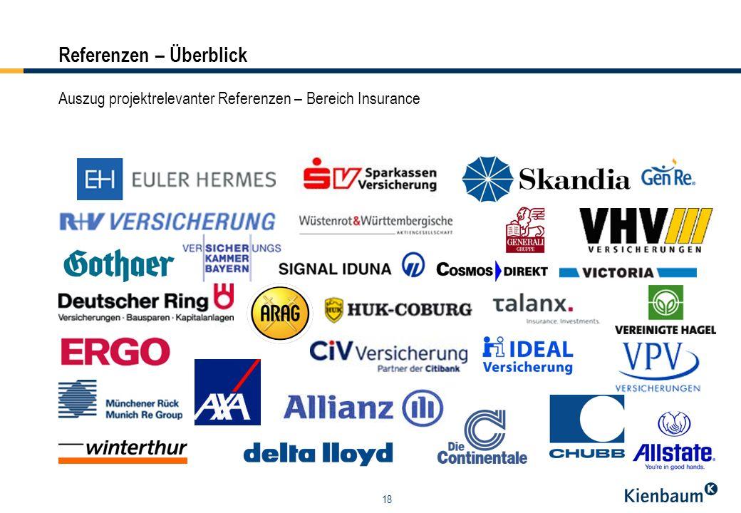 18 Referenzen – Überblick Auszug projektrelevanter Referenzen – Bereich Insurance