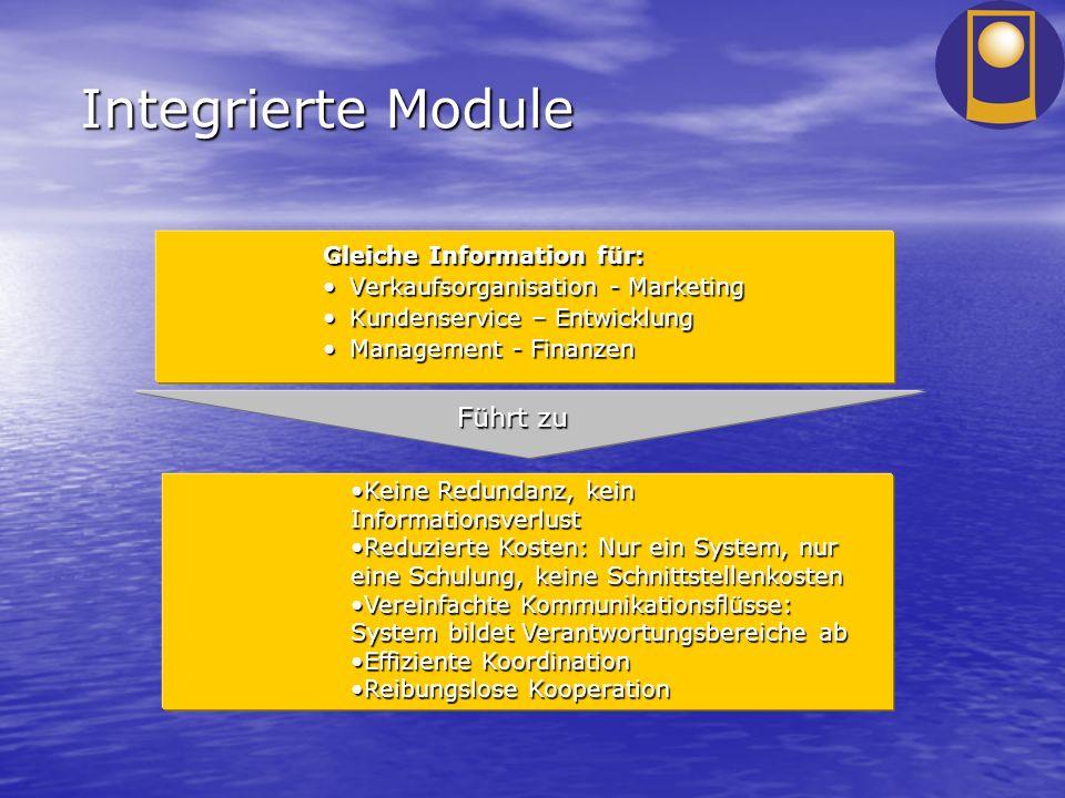 Integrierte Module Gleiche Information für: Verkaufsorganisation - MarketingVerkaufsorganisation - Marketing Kundenservice – EntwicklungKundenservice