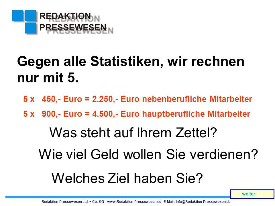 Gegen alle Statistiken, wir rechnen nur mit 5. 5 x 450,- Euro = 2.250,- Euro nebenberufliche Mitarbeiter 5 x 900,- Euro = 4.500,- Euro hauptberufliche