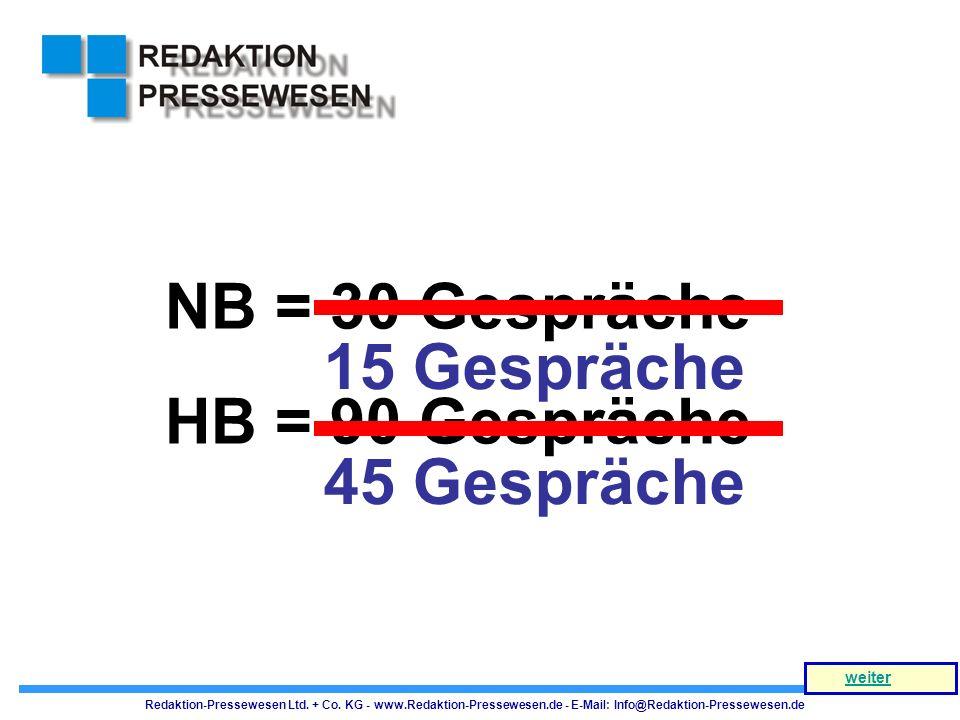 NB = 30 Gespräche HB = 90 Gespräche 15 Gespräche 45 Gespräche Redaktion-Pressewesen Ltd. + Co. KG - www.Redaktion-Pressewesen.de - E-Mail: Info@Redakt