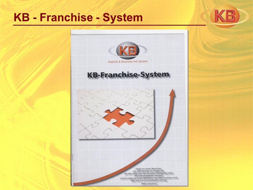 KB - Franchise - System