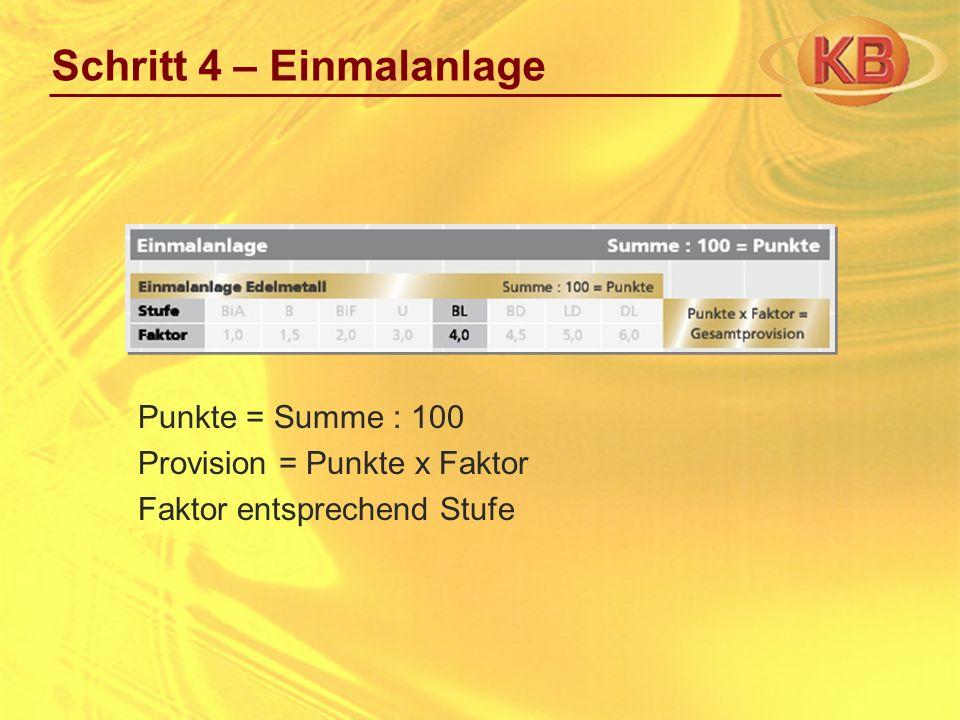 Schritt 4 – Einmalanlage Punkte = Summe : 100 Provision = Punkte x Faktor Faktor entsprechend Stufe