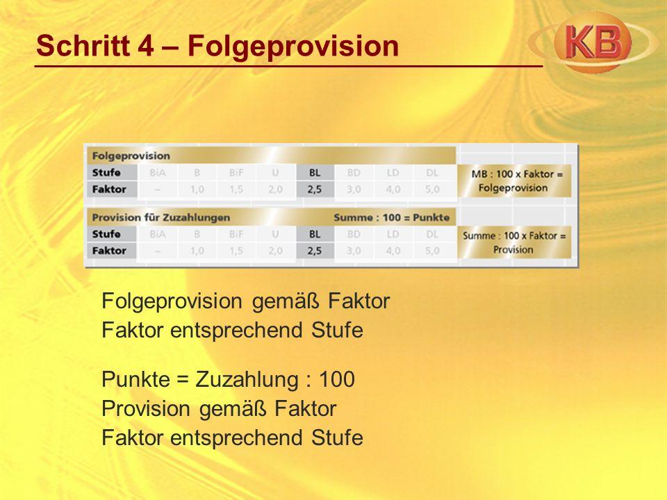 Schritt 4 – Folgeprovision Folgeprovision gemäß Faktor Faktor entsprechend Stufe Punkte = Zuzahlung : 100 Provision gemäß Faktor Faktor entsprechend S