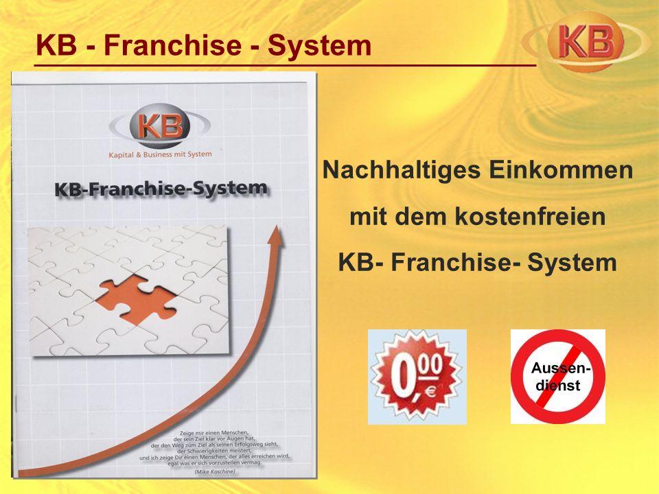 Nachhaltiges Einkommen mit dem kostenfreien KB- Franchise- System