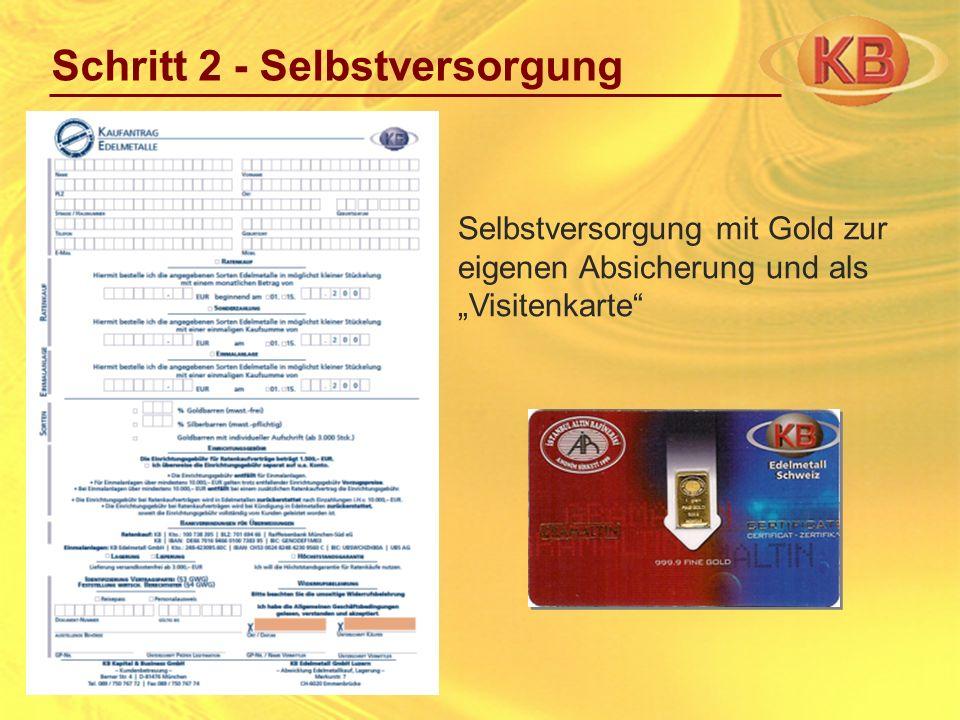 Selbstversorgung mit Gold zur eigenen Absicherung und als Visitenkarte Schritt 2 - Selbstversorgung