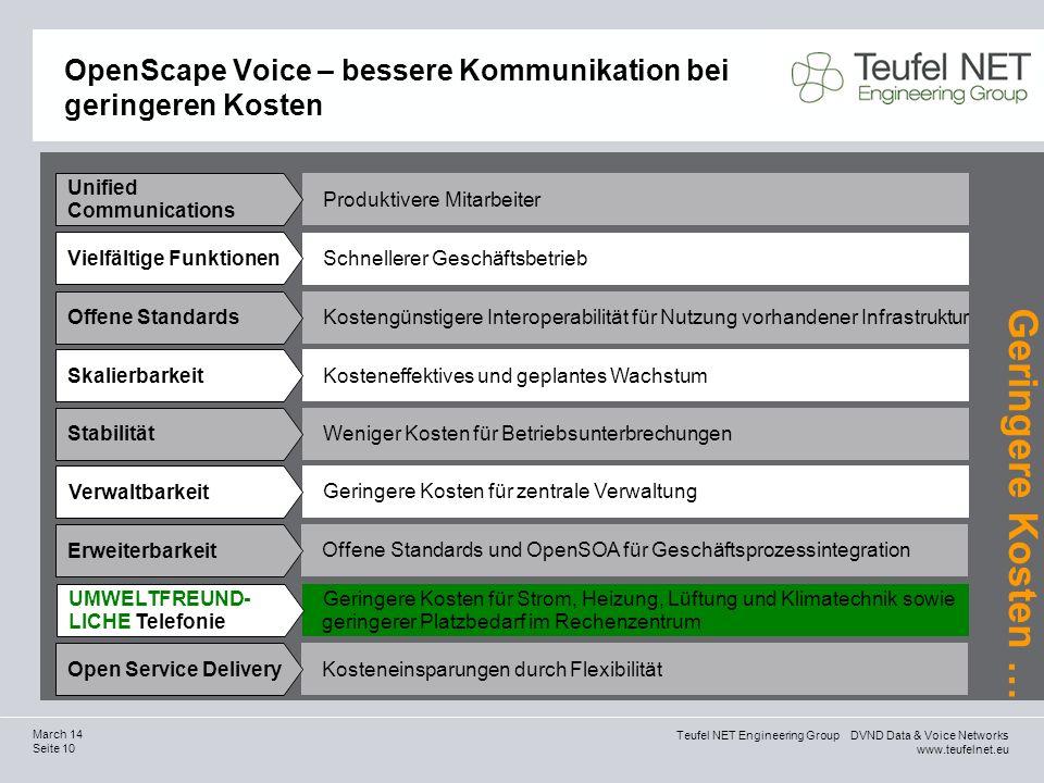 Teufel NET Engineering Group DVND Data & Voice Networks www.teufelnet.eu Seite 10 March 14 OpenScape Voice – bessere Kommunikation bei geringeren Kost