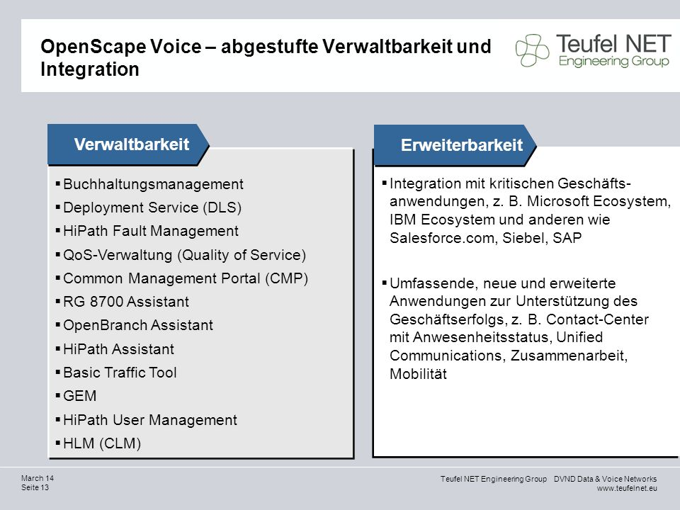 Teufel NET Engineering Group DVND Data & Voice Networks www.teufelnet.eu Seite 13 March 14 Buchhaltungsmanagement Deployment Service (DLS) HiPath Faul