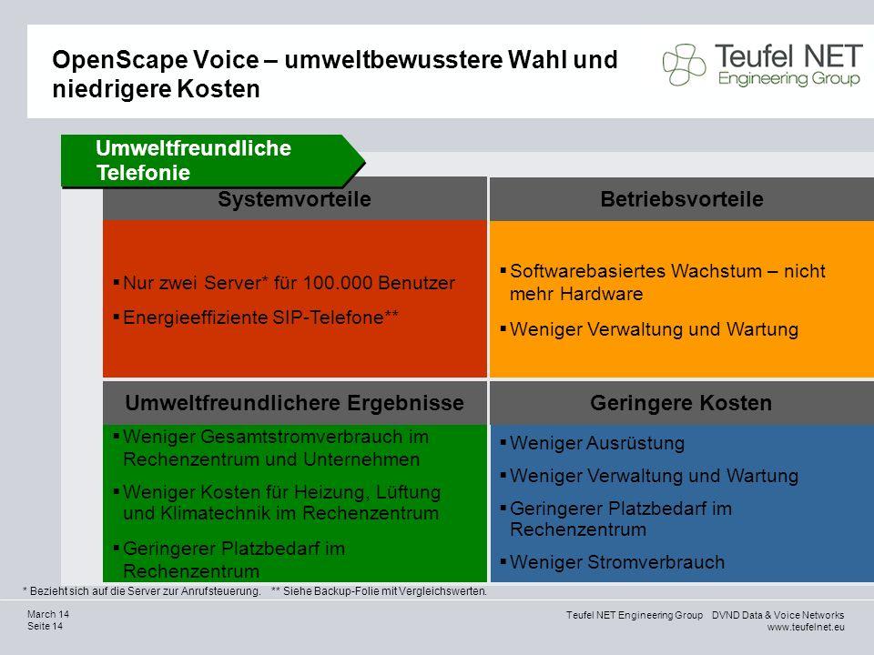 Teufel NET Engineering Group DVND Data & Voice Networks www.teufelnet.eu Seite 14 March 14 OpenScape Voice – umweltbewusstere Wahl und niedrigere Kost