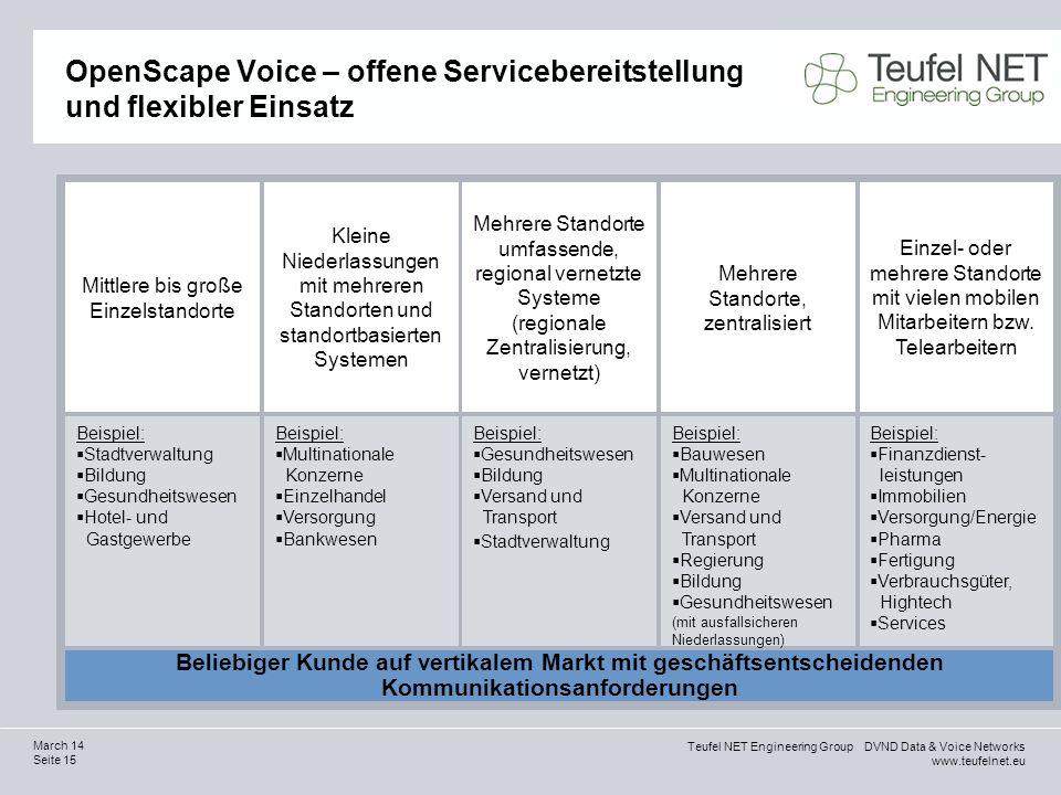 Teufel NET Engineering Group DVND Data & Voice Networks www.teufelnet.eu Seite 15 March 14 OpenScape Voice – offene Servicebereitstellung und flexible