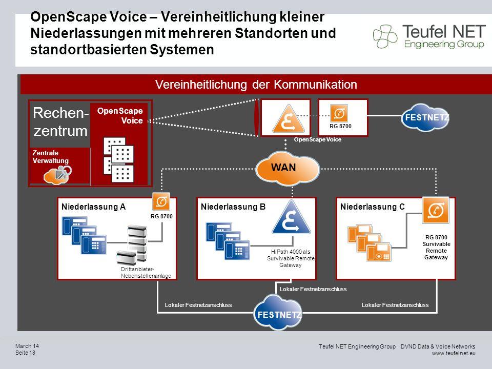 Teufel NET Engineering Group DVND Data & Voice Networks www.teufelnet.eu Seite 18 March 14 OpenScape Voice – Vereinheitlichung kleiner Niederlassungen