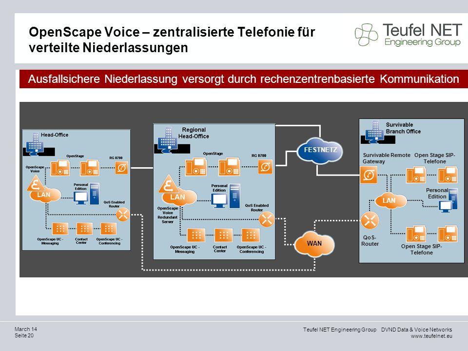 Teufel NET Engineering Group DVND Data & Voice Networks www.teufelnet.eu Seite 20 March 14 OpenScape Voice – zentralisierte Telefonie für verteilte Ni