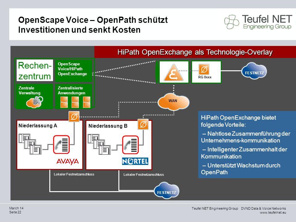 Teufel NET Engineering Group DVND Data & Voice Networks www.teufelnet.eu Seite 22 March 14 OpenScape Voice – OpenPath schützt Investitionen und senkt
