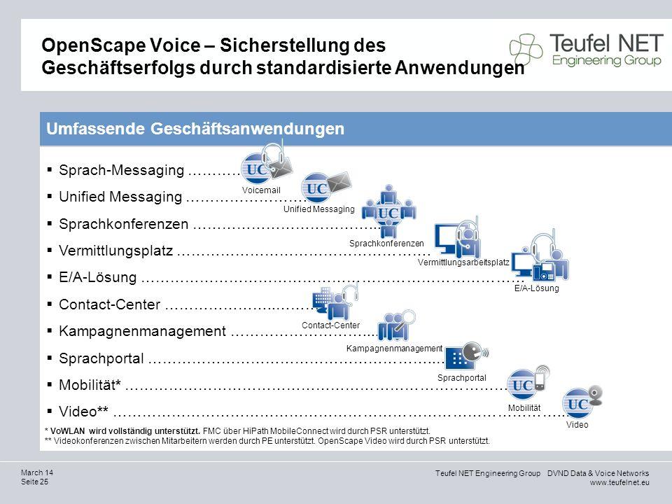 Teufel NET Engineering Group DVND Data & Voice Networks www.teufelnet.eu Seite 25 March 14 OpenScape Voice – Sicherstellung des Geschäftserfolgs durch
