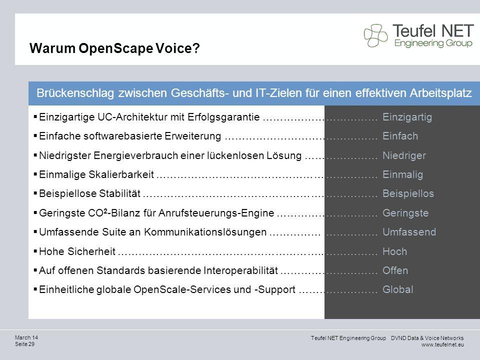 Teufel NET Engineering Group DVND Data & Voice Networks www.teufelnet.eu Seite 29 March 14 Warum OpenScape Voice? Einzigartige UC-Architektur mit Erfo