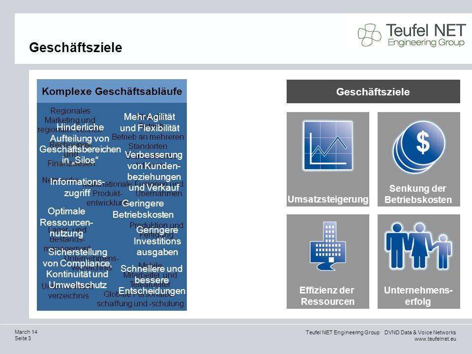 Teufel NET Engineering Group DVND Data & Voice Networks www.teufelnet.eu Seite 3 March 14 Geschäftsziele Senkung der BetriebskostenUmsatzsteigerung Un
