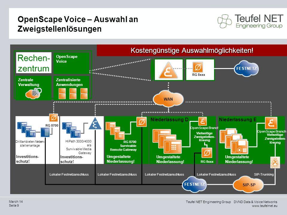 Teufel NET Engineering Group DVND Data & Voice Networks www.teufelnet.eu Seite 9 March 14 OpenScape Voice – Auswahl an Zweigstellenlösungen RG 8xxx Ko