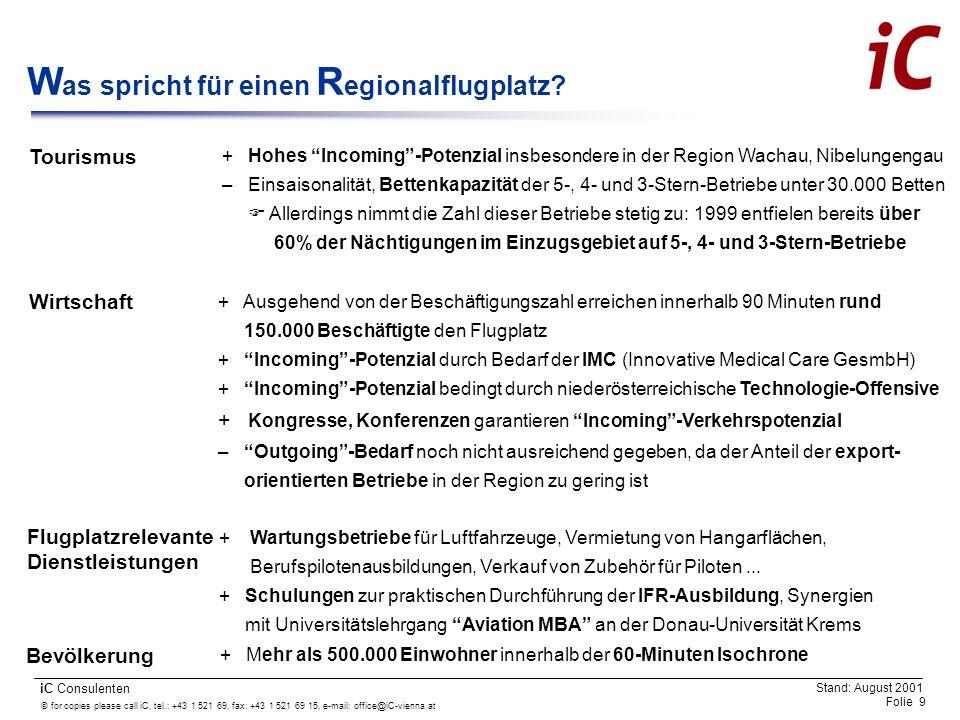 © for copies please call iC, tel.: +43 1 521 69, fax: +43 1 521 69 15, e-mail: office@iC-vienna.at Folie 10 iC Consulenten Stand: August 2001 I n welche R ichtung wird V erkehr generiert.