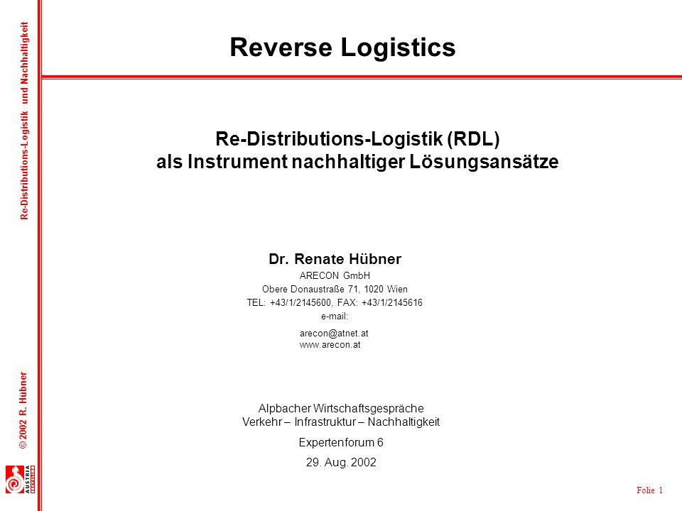 Folie 1 © 2002 R. Hübner Re-Distributions-Logistik und Nachhaltigkeit Re-Distributions-Logistik (RDL) als Instrument nachhaltiger Lösungsansätze Dr. R