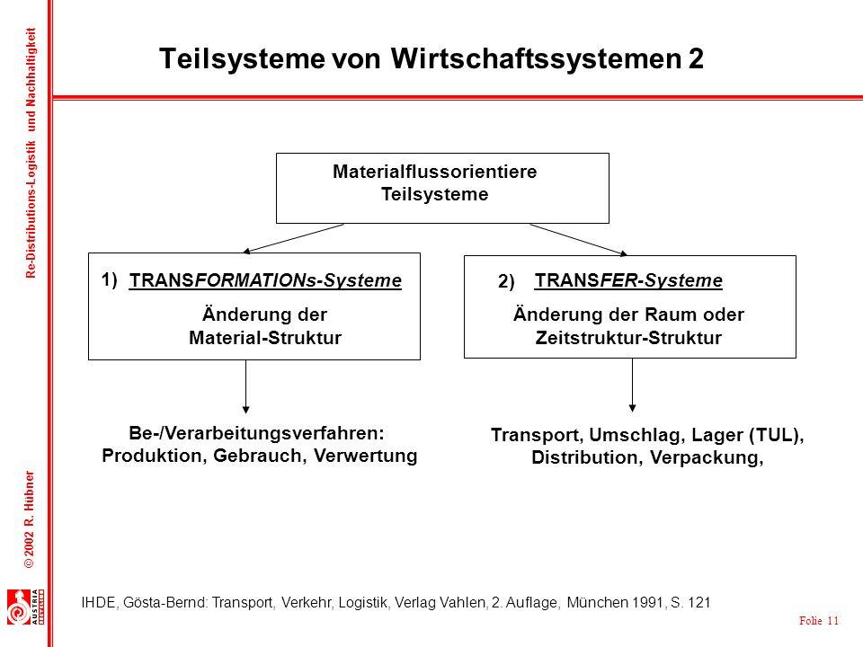 Folie 11 © 2002 R. Hübner Re-Distributions-Logistik und Nachhaltigkeit Teilsysteme von Wirtschaftssystemen 2 IHDE, Gösta-Bernd: Transport, Verkehr, Lo