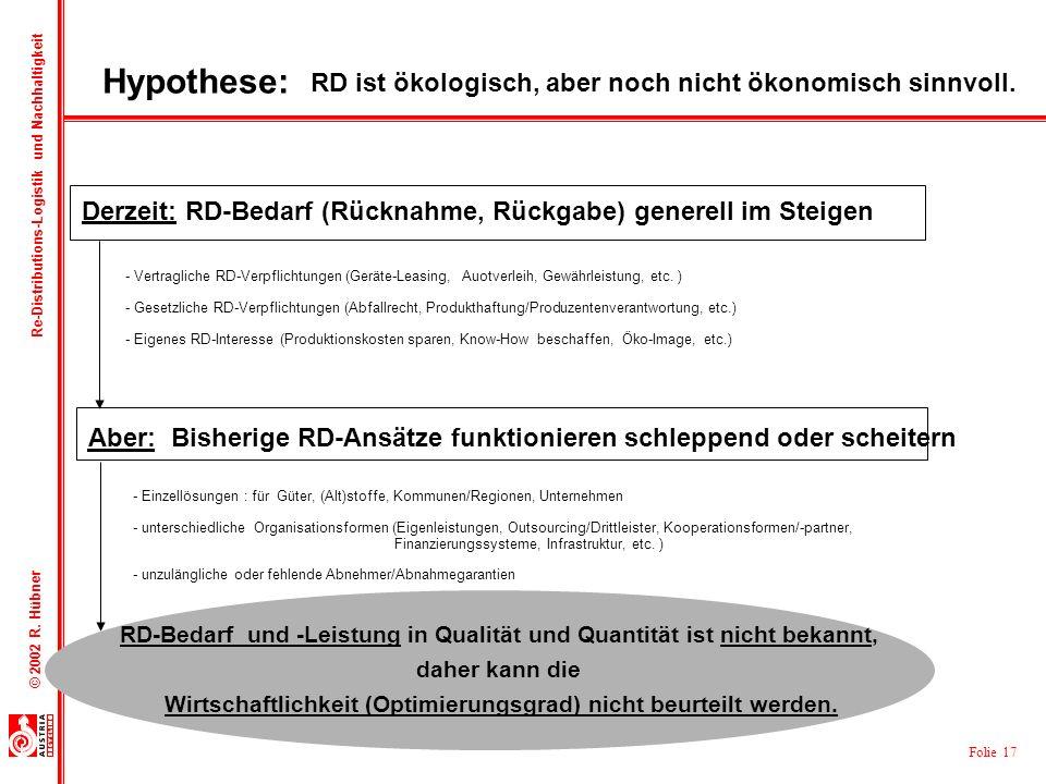 Folie 17 © 2002 R. Hübner Re-Distributions-Logistik und Nachhaltigkeit Hypothese: Derzeit: RD-Bedarf (Rücknahme, Rückgabe) generell im Steigen - Vertr