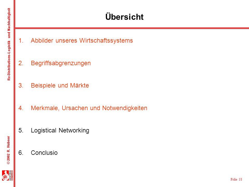Folie 18 © 2002 R. Hübner Re-Distributions-Logistik und Nachhaltigkeit Übersicht 1.Abbilder unseres Wirtschaftssystems 2.Begriffsabgrenzungen 3.Beispi