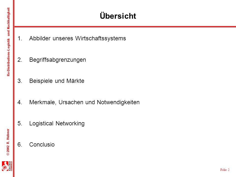 Folie 2 © 2002 R. Hübner Re-Distributions-Logistik und Nachhaltigkeit Übersicht 1.Abbilder unseres Wirtschaftssystems 2.Begriffsabgrenzungen 3.Beispie