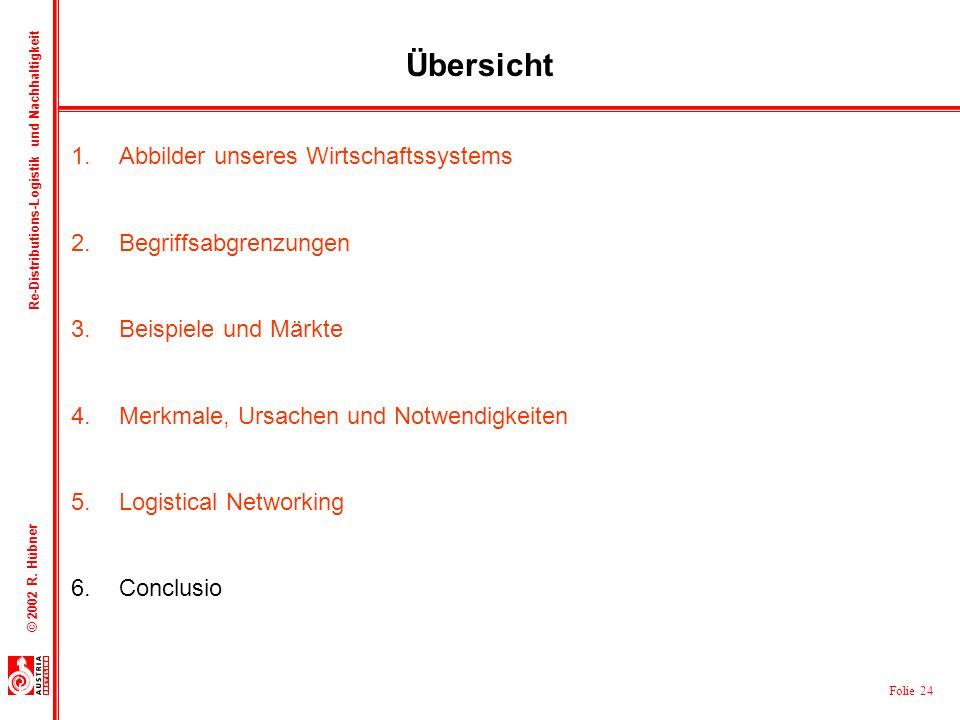 Folie 24 © 2002 R. Hübner Re-Distributions-Logistik und Nachhaltigkeit Übersicht 1.Abbilder unseres Wirtschaftssystems 2.Begriffsabgrenzungen 3.Beispi