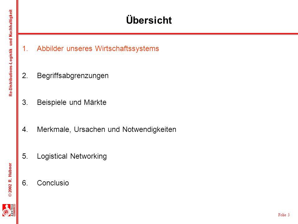 Folie 3 © 2002 R. Hübner Re-Distributions-Logistik und Nachhaltigkeit Übersicht 1.Abbilder unseres Wirtschaftssystems 2.Begriffsabgrenzungen 3.Beispie