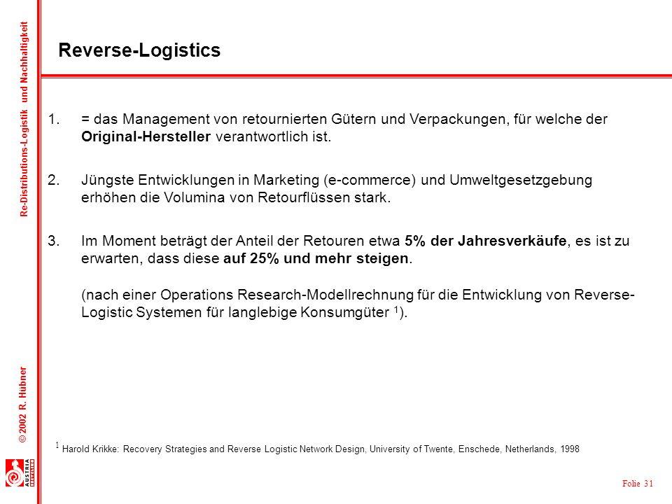 Folie 31 © 2002 R. Hübner Re-Distributions-Logistik und Nachhaltigkeit Reverse-Logistics 1.= das Management von retournierten Gütern und Verpackungen,