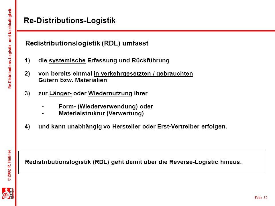 Folie 32 © 2002 R. Hübner Re-Distributions-Logistik und Nachhaltigkeit 1)die systemische Erfassung und Rückführung 2)von bereits einmal in verkehrgese