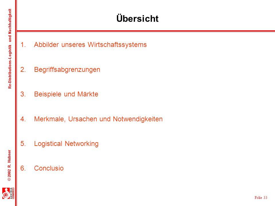 Folie 33 © 2002 R. Hübner Re-Distributions-Logistik und Nachhaltigkeit Übersicht 1.Abbilder unseres Wirtschaftssystems 2.Begriffsabgrenzungen 3.Beispi