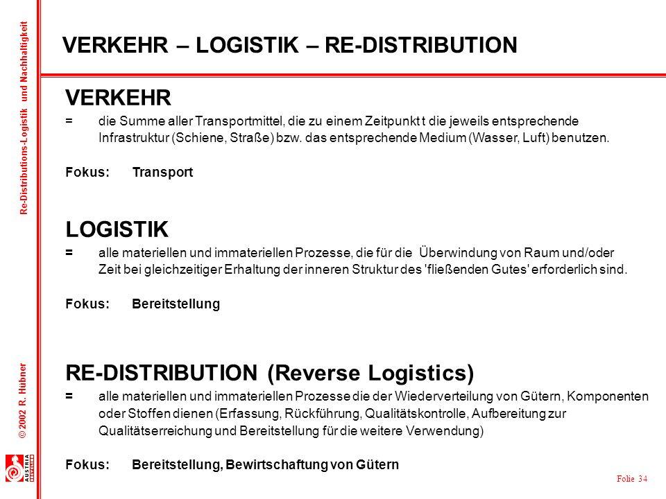 Folie 34 © 2002 R. Hübner Re-Distributions-Logistik und Nachhaltigkeit VERKEHR – LOGISTIK – RE-DISTRIBUTION VERKEHR = die Summe aller Transportmittel,