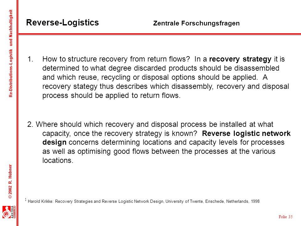 Folie 35 © 2002 R. Hübner Re-Distributions-Logistik und Nachhaltigkeit Reverse-Logistics Zentrale Forschungsfragen 1 Harold Krikke: Recovery Strategie