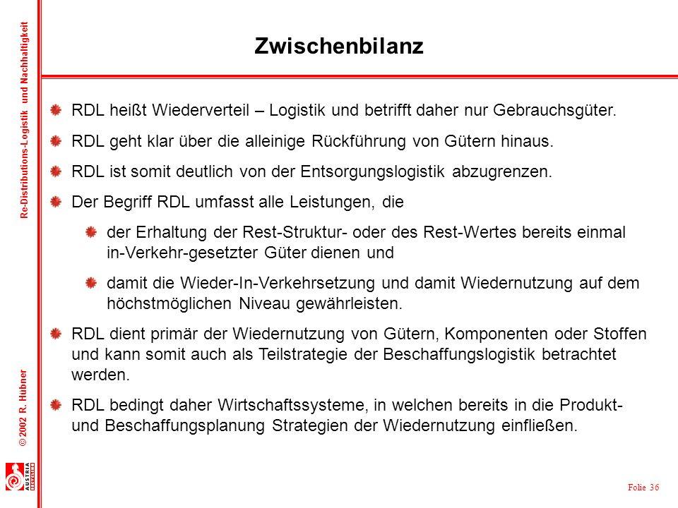 Folie 36 © 2002 R. Hübner Re-Distributions-Logistik und Nachhaltigkeit Zwischenbilanz RDL heißt Wiederverteil – Logistik und betrifft daher nur Gebrau