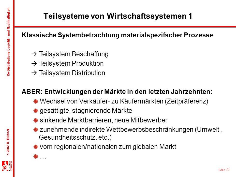 Folie 37 © 2002 R. Hübner Re-Distributions-Logistik und Nachhaltigkeit Teilsysteme von Wirtschaftssystemen 1 Klassische Systembetrachtung materialspe