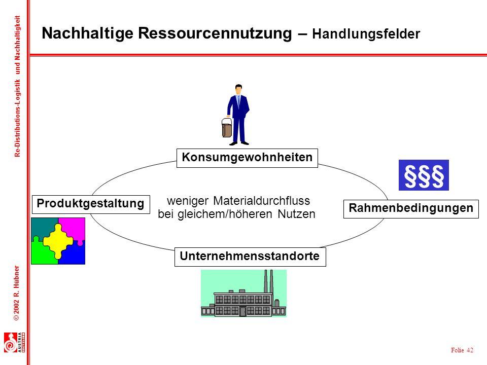 Folie 42 © 2002 R. Hübner Re-Distributions-Logistik und Nachhaltigkeit Nachhaltige Ressourcennutzung – Handlungsfelder Konsumgewohnheiten Produktgesta