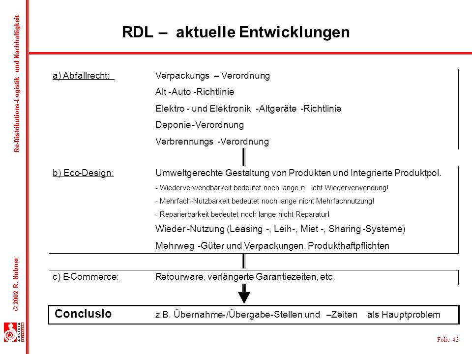 Folie 43 © 2002 R. Hübner Re-Distributions-Logistik und Nachhaltigkeit RDL – aktuelle Entwicklungen a) Abfallrecht: Verpackungs– Verordnung Alt-Auto-R