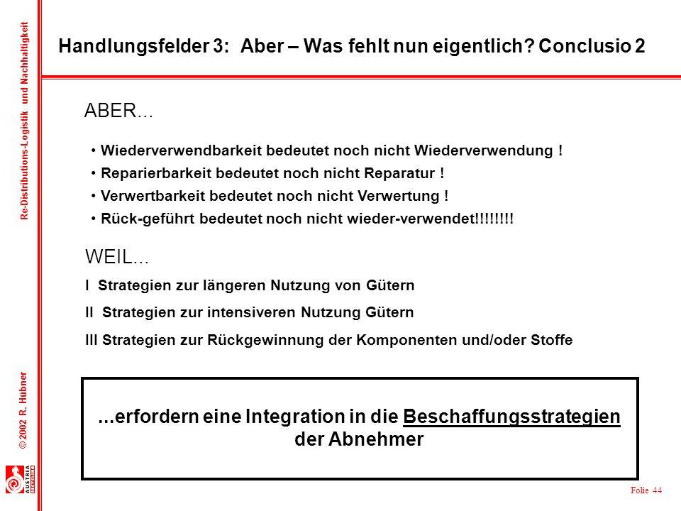 Folie 44 © 2002 R. Hübner Re-Distributions-Logistik und Nachhaltigkeit Handlungsfelder 3: Aber – Was fehlt nun eigentlich? Conclusio 2 Wiederverwendba